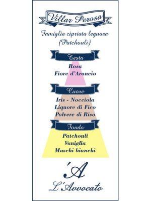"""Piramide Olfattiva """"Villar Perosa"""". Famiglia cipriata legnosa. Testa: Rosa, Fiore d'Arancio. Cuore: Iris, Nocciola, Liquore di Fico, Polvere di riso. Coda: Patchouly, Vaniglia, Muschi bianchi."""