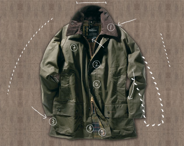 anatomy-jacket-barbour b909d5759cb1